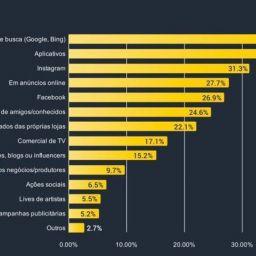 Grafico_Social3